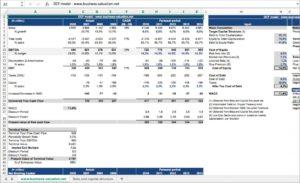 Discounted Cash Flow (DCF) Model eloquens